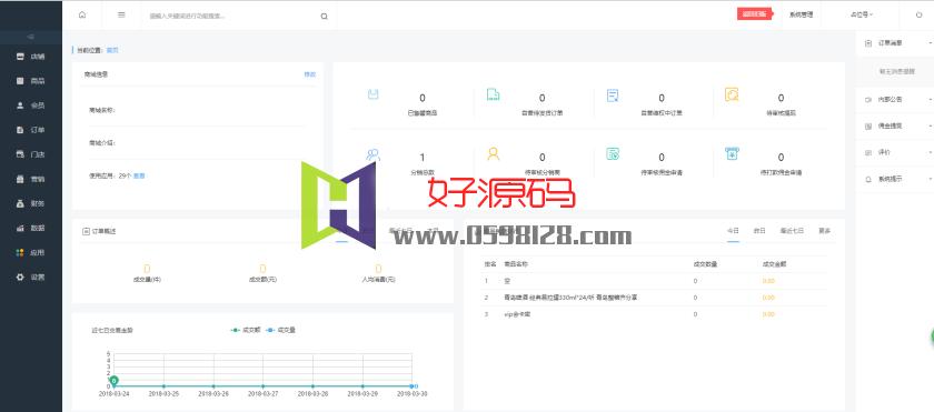 人人商城最新版20180331带操作视频和小程序测试可用版开源解密-好源码